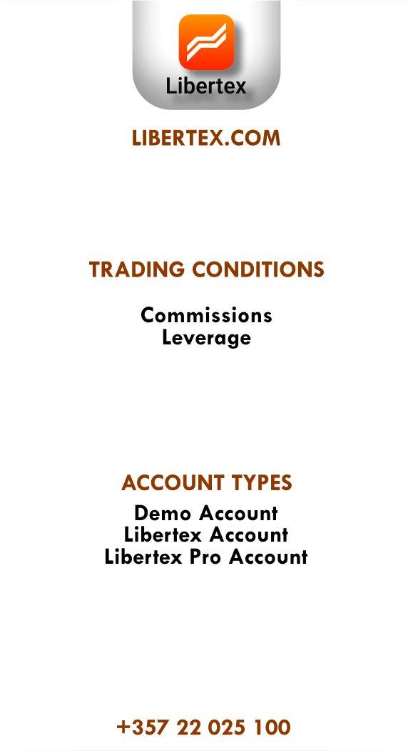 Libertex broker infographics