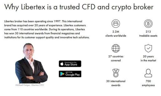 Libertex Review