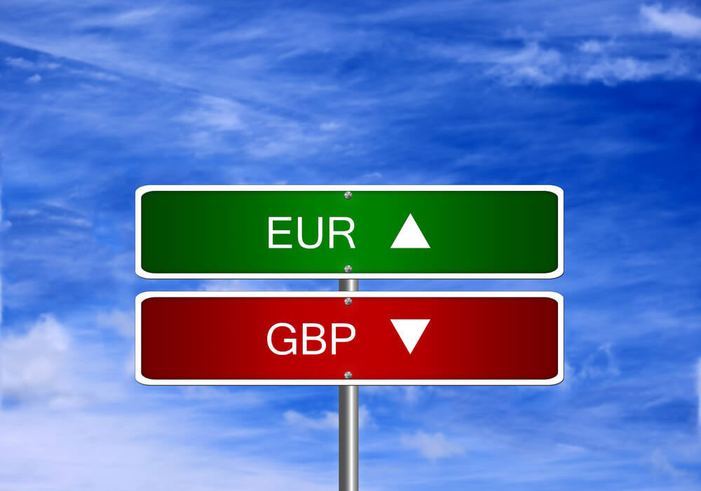 EURGBP Exchange Rate Hikes amid Brexit Deal Ambiguity