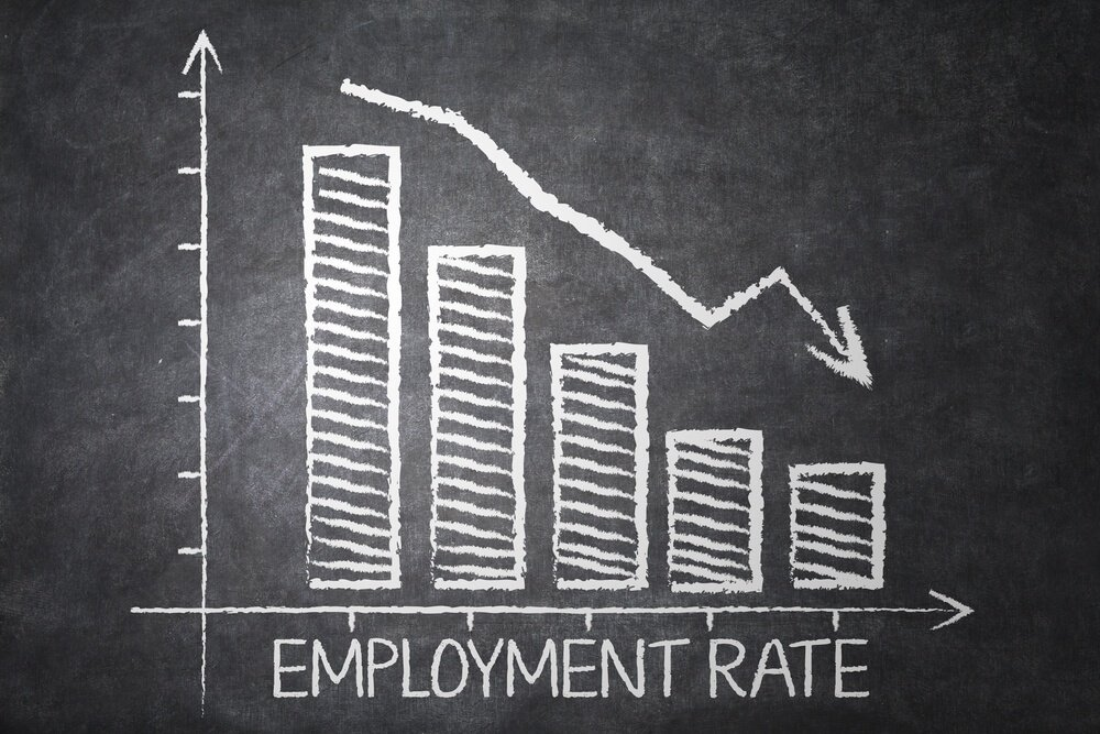 UK's Employment Rate Takes a Fall | My Forex News