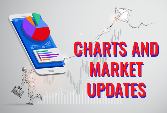 Charts and Market Updates August 20, 2020