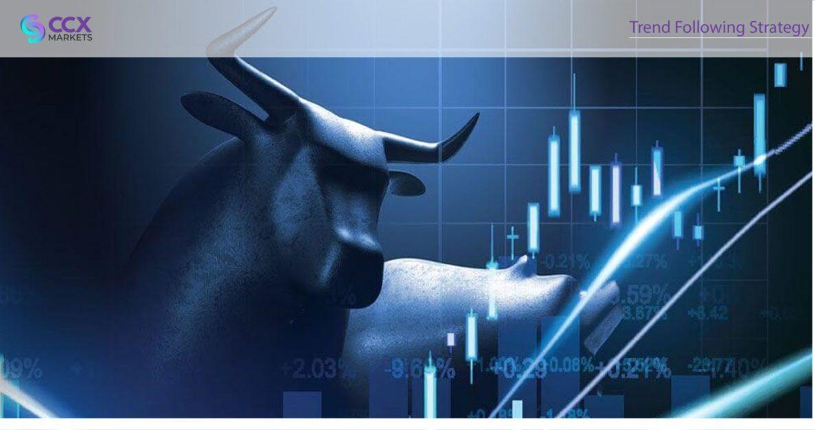 CCX Markets Trend