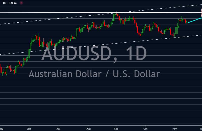 Australian Dollar, Australian Dollar Fluctuated as U.S. Inflation Data Climbed