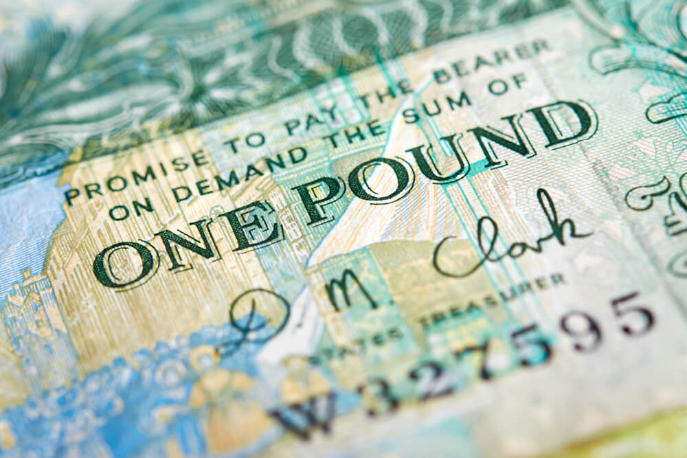Unfolding Events Provides Boost for Pound