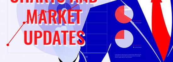 Charts and Market Updates May 5, 2021
