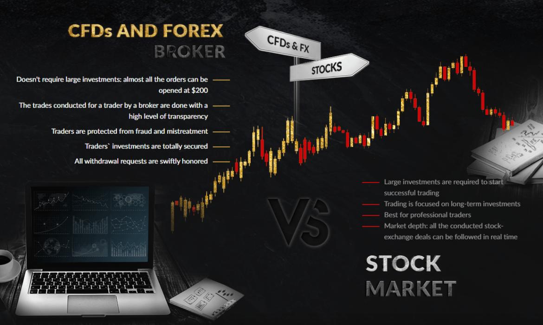 INVCenter: cfds and forex broker