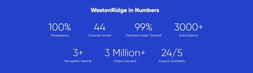 Westone Ridge in numbers