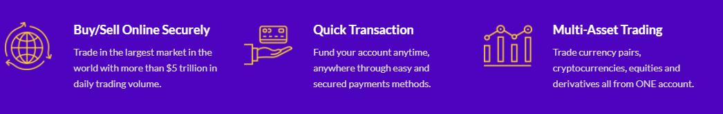 CryptoIFX review