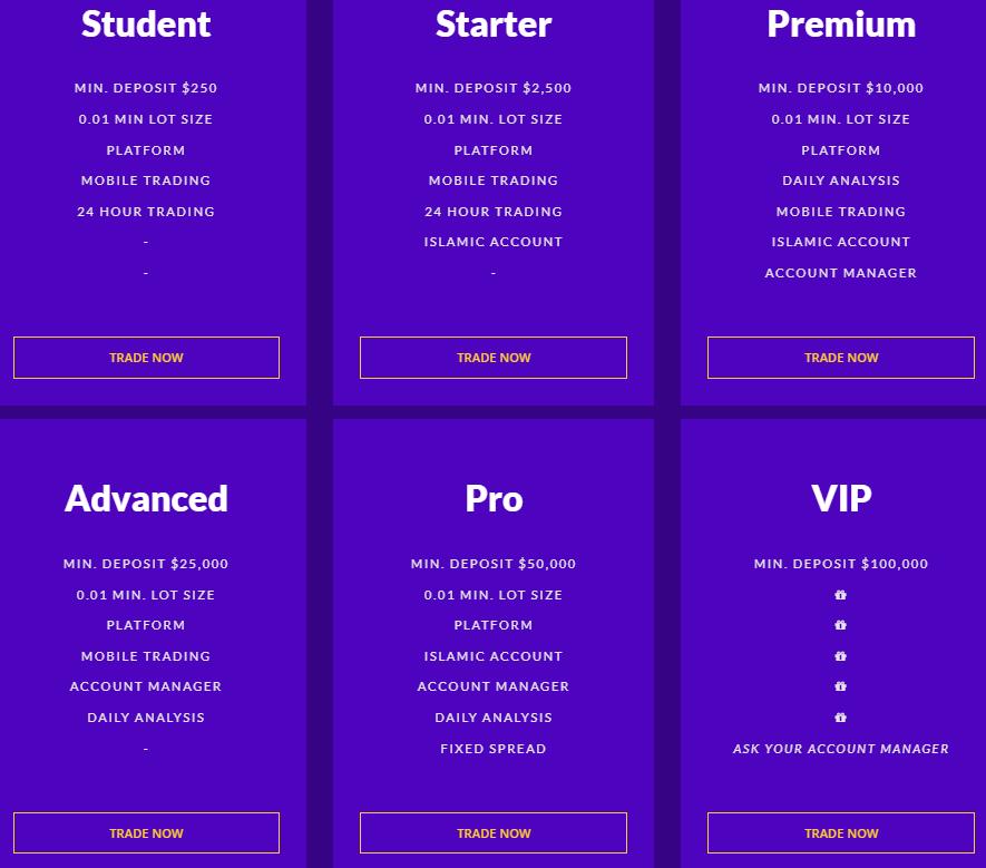 CryptoIFX account types