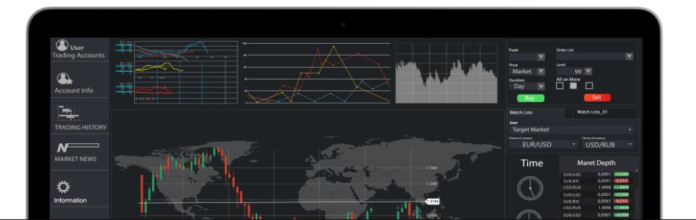 propriatary trading platform