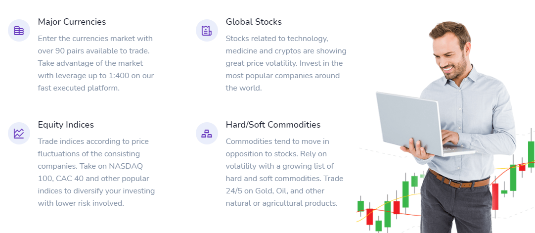 FiatVisions' Trading Products