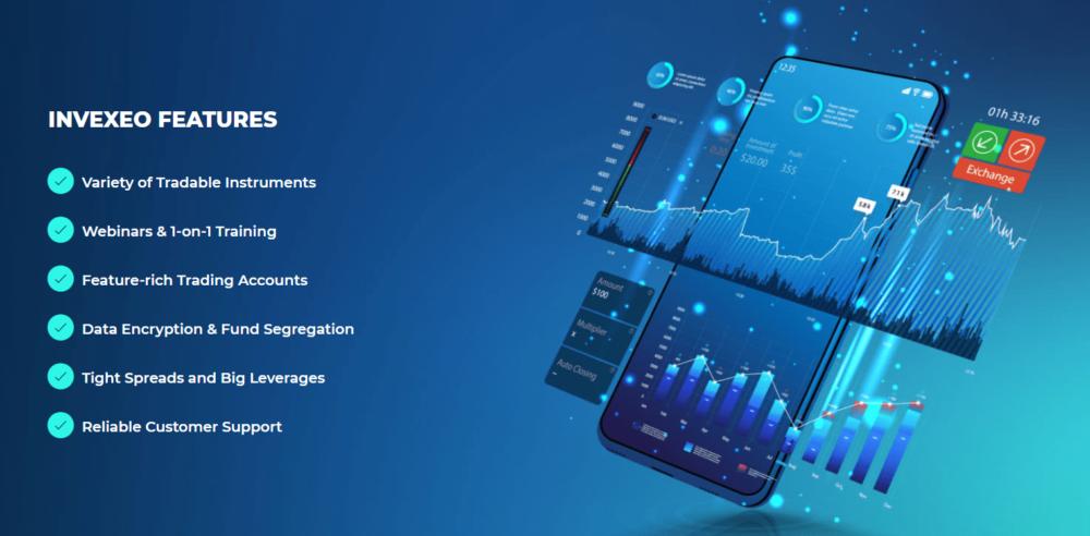 Invexeo Trading Platform